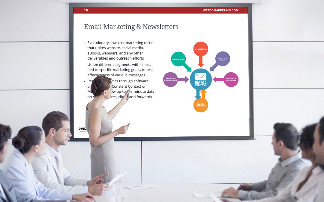 Digital Marketing Presentation