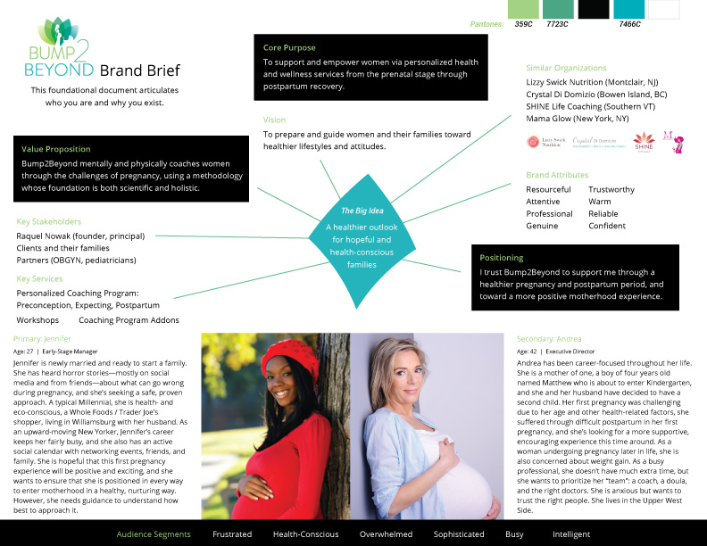 Health & Wellness Branding