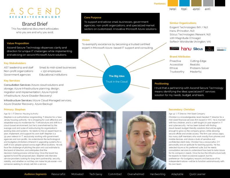 IT Services Branding