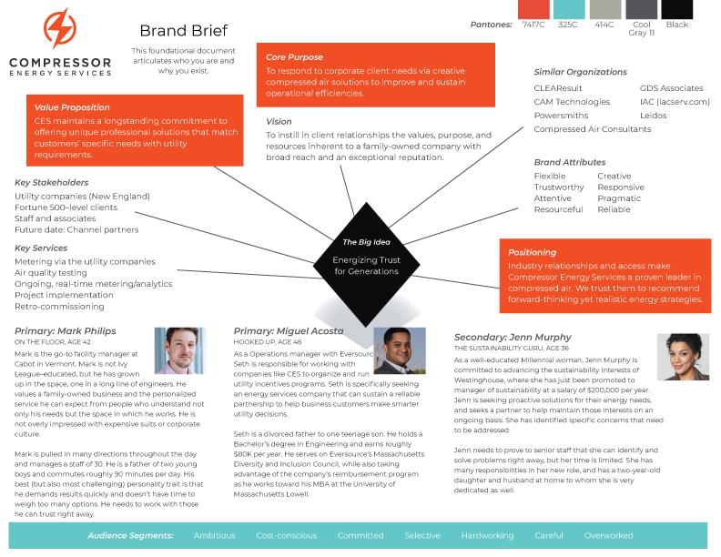 Brand Brief
