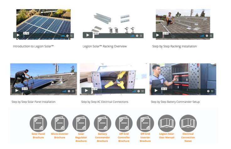 Legion Solar 4 crowdfunding campaign tutorials